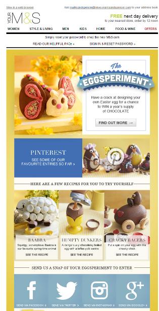 Marks&Spenser пасхальная подборка с Pinterest