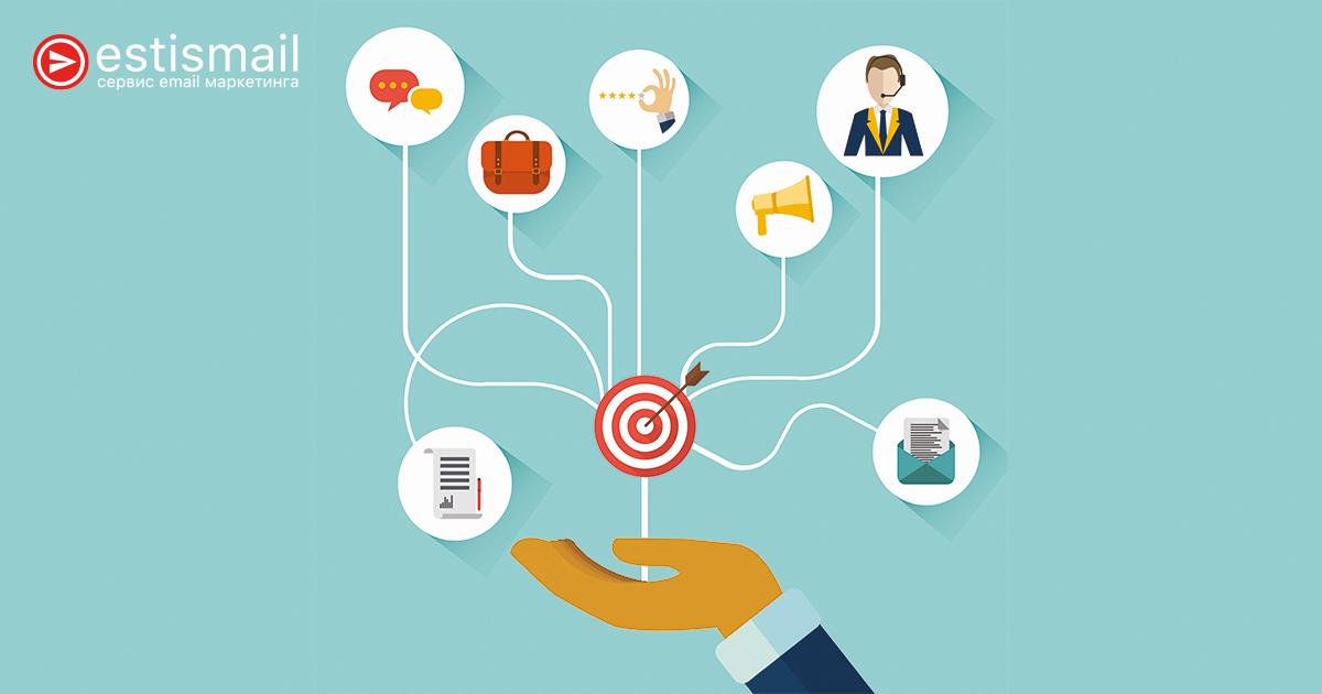 Как построить email стратегию? | Estismail | Эстисмеил