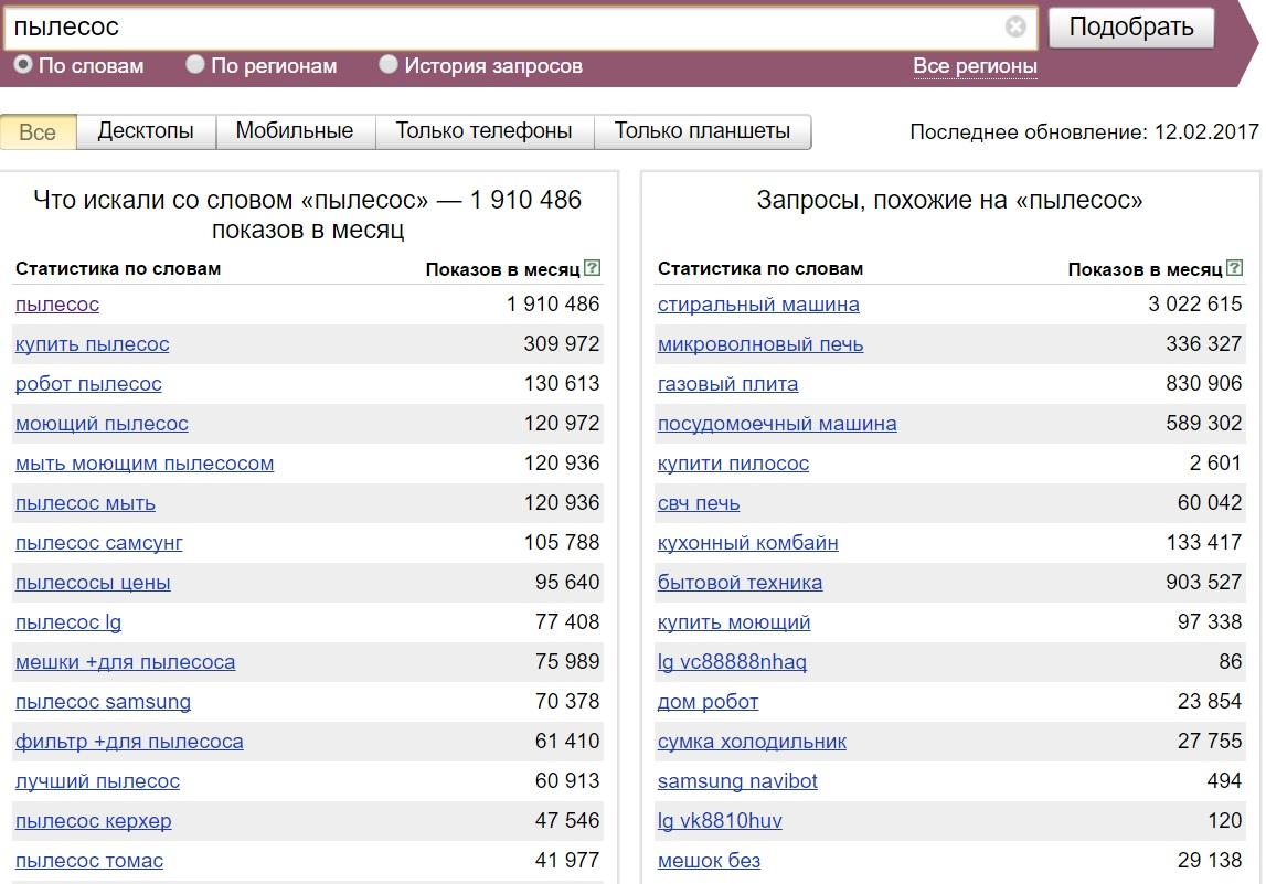 Яндекс Вордстат статистика по слову пылесос