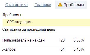 problemi_rassilki