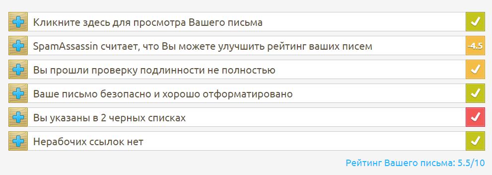 vse_kategorii_proverki_pisem_na_spam_v_mail_tester