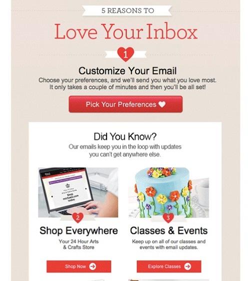 michaels_email_marketing_jıznennyı