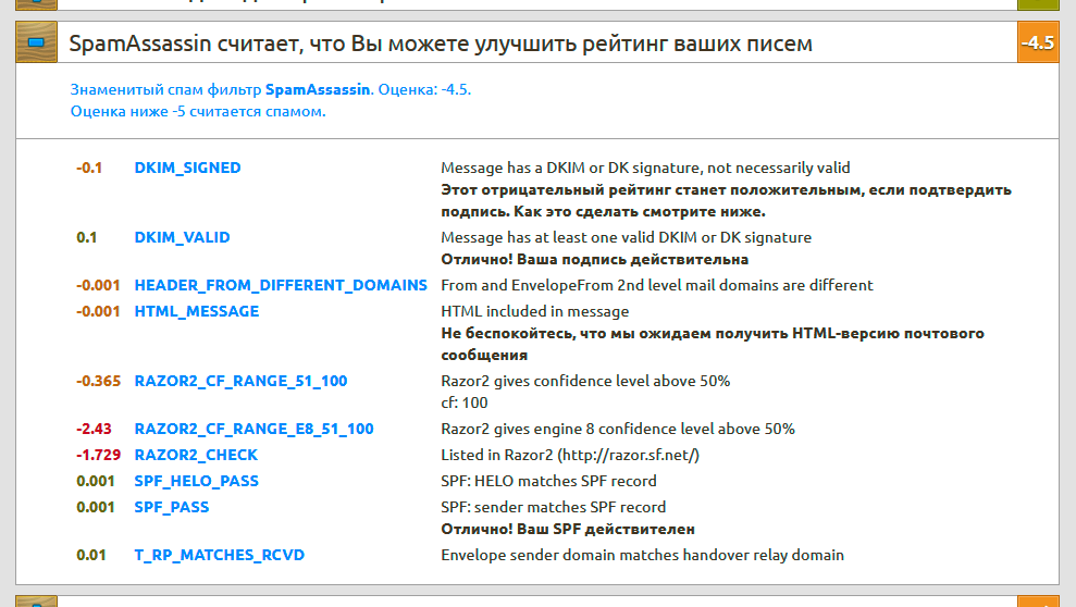spam_assassin_proverka_v_mail_tester