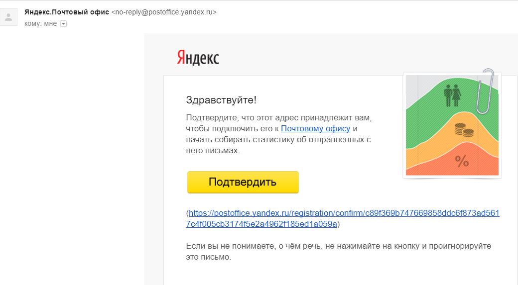 Письмо подтверждение от Yandex Postmaster